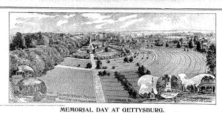 "Image from the ""Gettysburg Compiler,"" May 30, 1899"