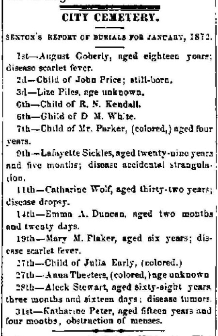 Portsmouth Times - Feb 1872