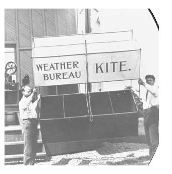 Go fly a kite yesteryear once more for Bureau weather